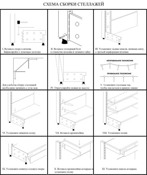 Схема сборки стеллажей Вико